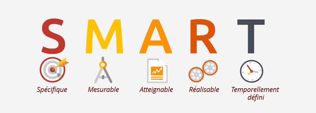 Soyez SMART avec vos objectifs (image ComExplorer)
